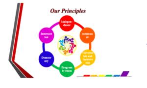 مبادئ أقليات